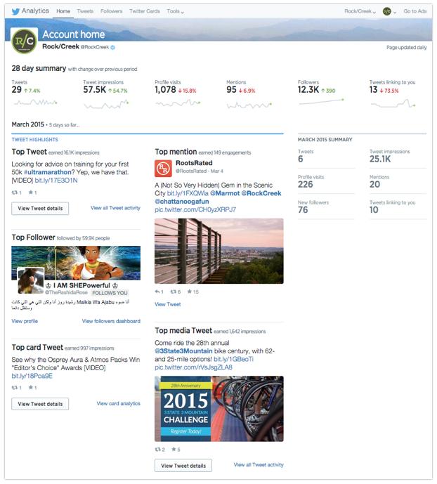 Twitter simplifica la publicidad con nuevas herramientas