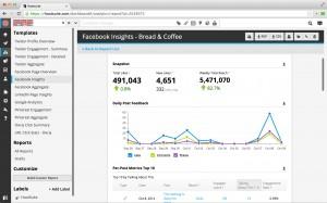 Panel de informes estadisticos personalizados de Hootsuite