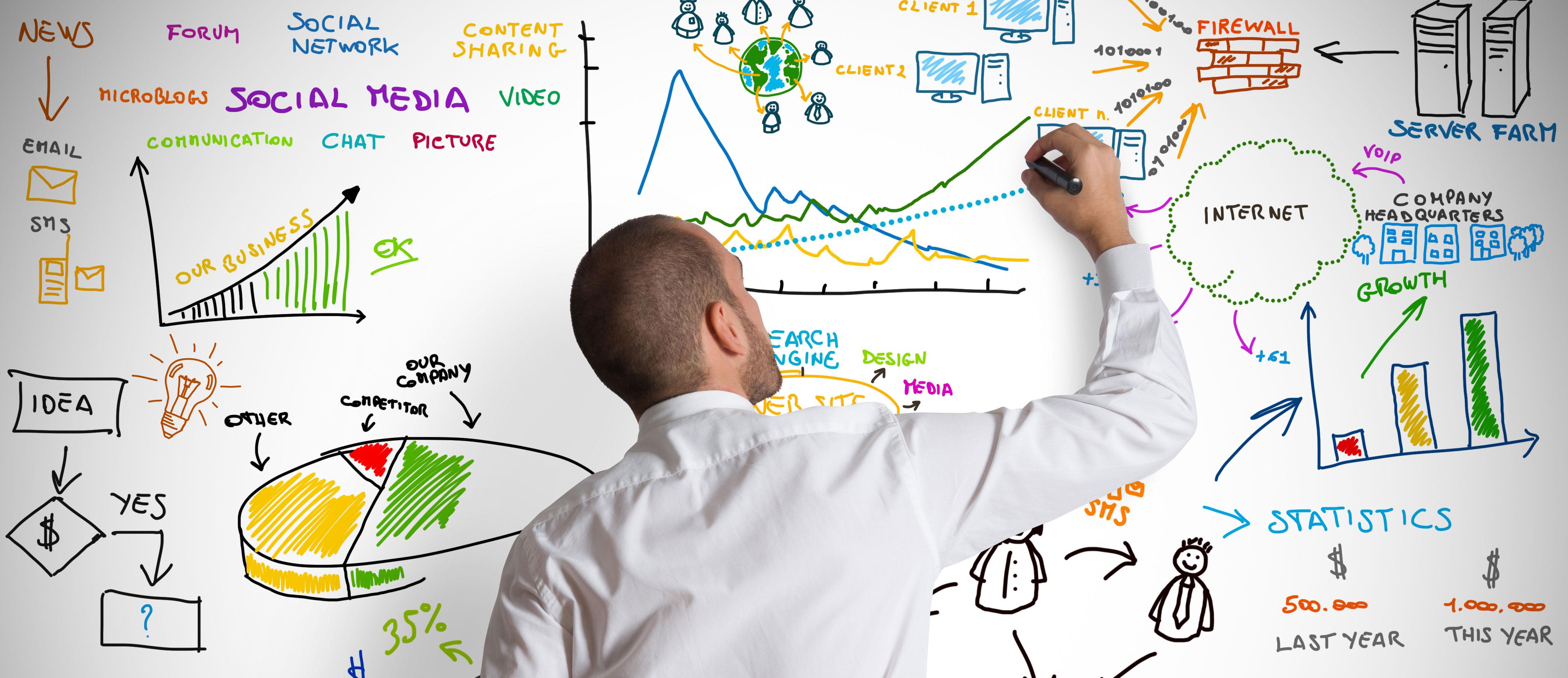 9 claves para fijar un plan estratégico en redes sociales