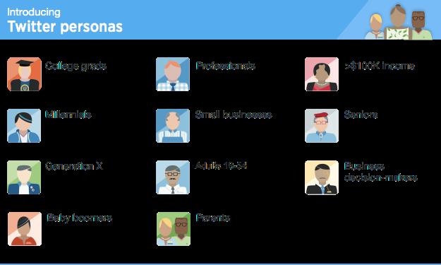 Twitter crea sistema para mejorar segmentación de anuncios