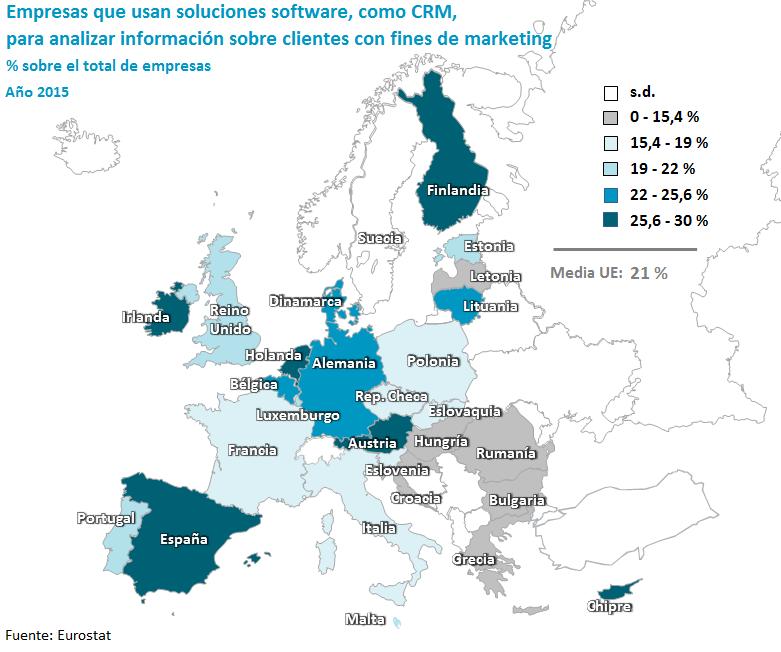 Mapa de empresas en Europa que usan software CRM