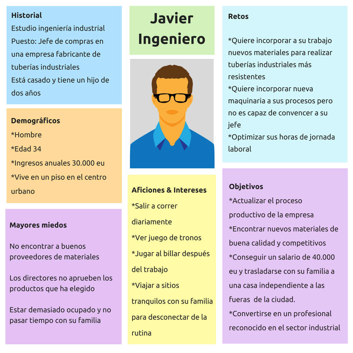 JavierMarketing