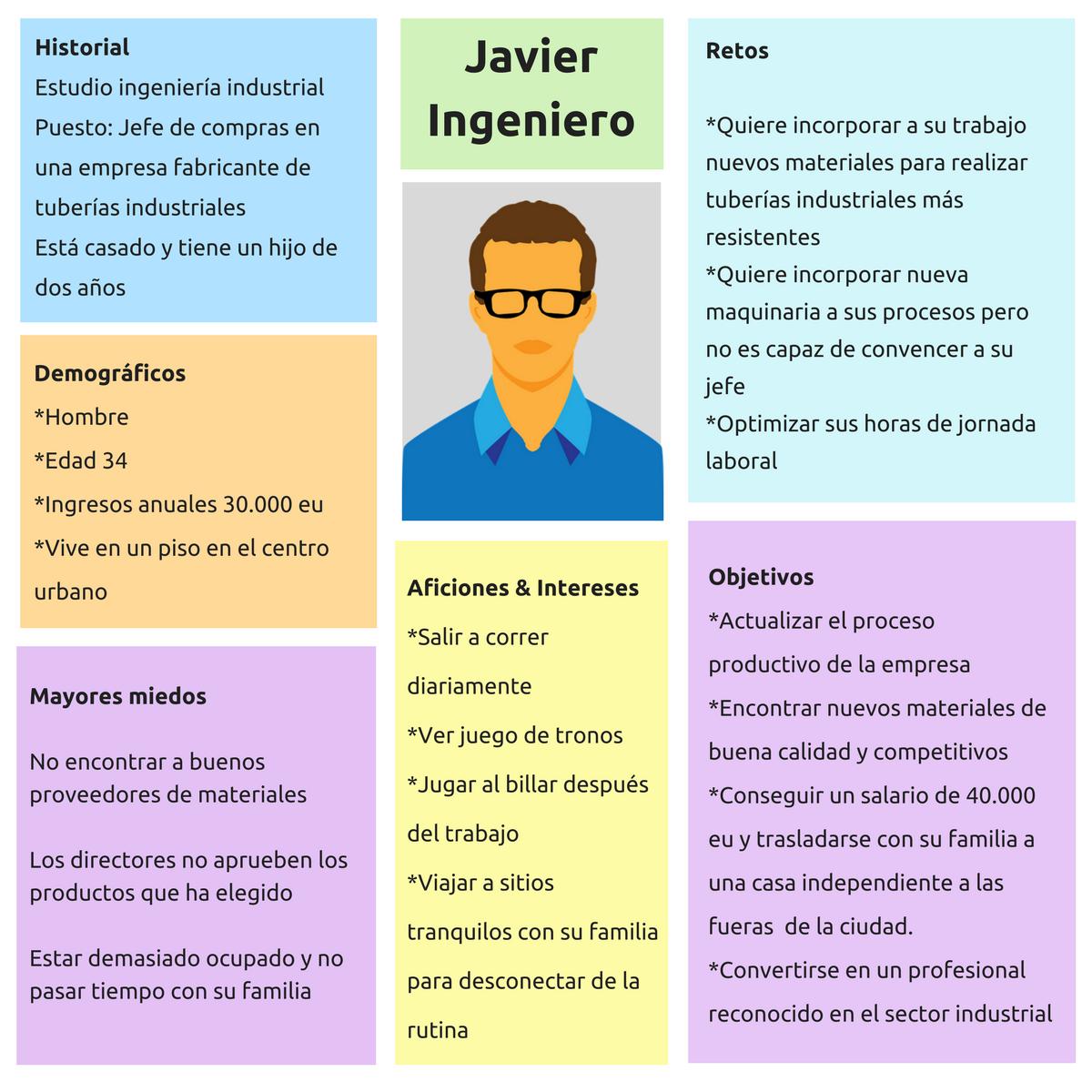 JavierMarketing